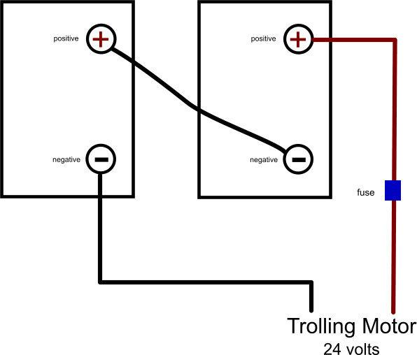 minn kota plug wiring diagram cat6 24v trolling motor library dual battery third levelboat