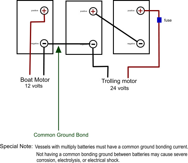 24 volt trolling motor battery wiring  schematic wiring