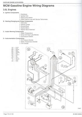 Autometer Wiring Diagram Tow Ready Wiring Wiring Diagram