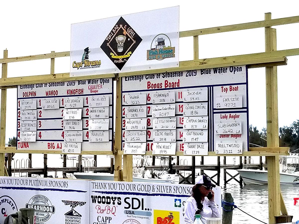 Final Score board Image 2019r