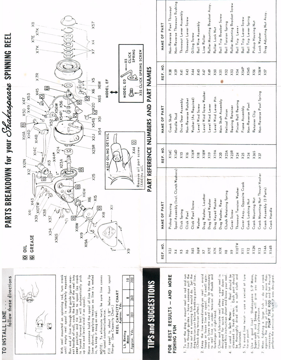 For Anyone Who May Need The Users Manual And Parts Guide