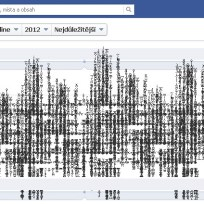 4.59 Glitchr na Facebooku.