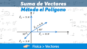 Suma de Vectores – Método del Polígono [Ejercicios Resueltos]