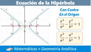 Ecuación de la Hipérbola con Centro en el Origen