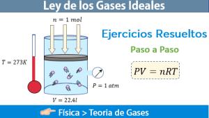 Ley de los gases ideales – Ejercicios Resueltos