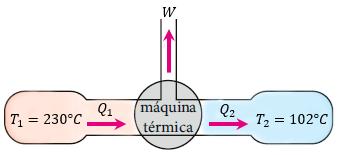 ejercicio de la segunda ley de la termodinámica