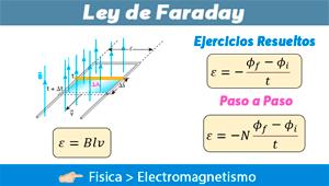 Ley de Faraday – Ejercicios Resueltos