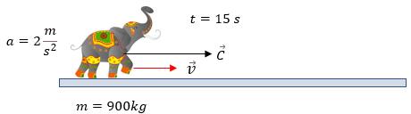 Problema 3 de Cantidad de Movimiento