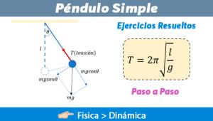 Péndulo Simple – Ejercicios Resueltos