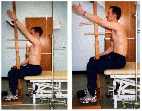 Effetto della postura sullo spazio subacromiale