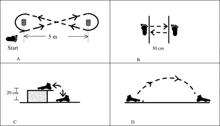 Deficit funzionali nell'instabilità funzionale di caviglia