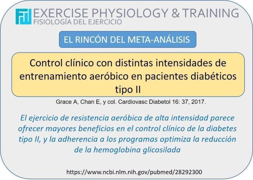 Ejercicio aeróbico a diferentes intensidades en diabéticos