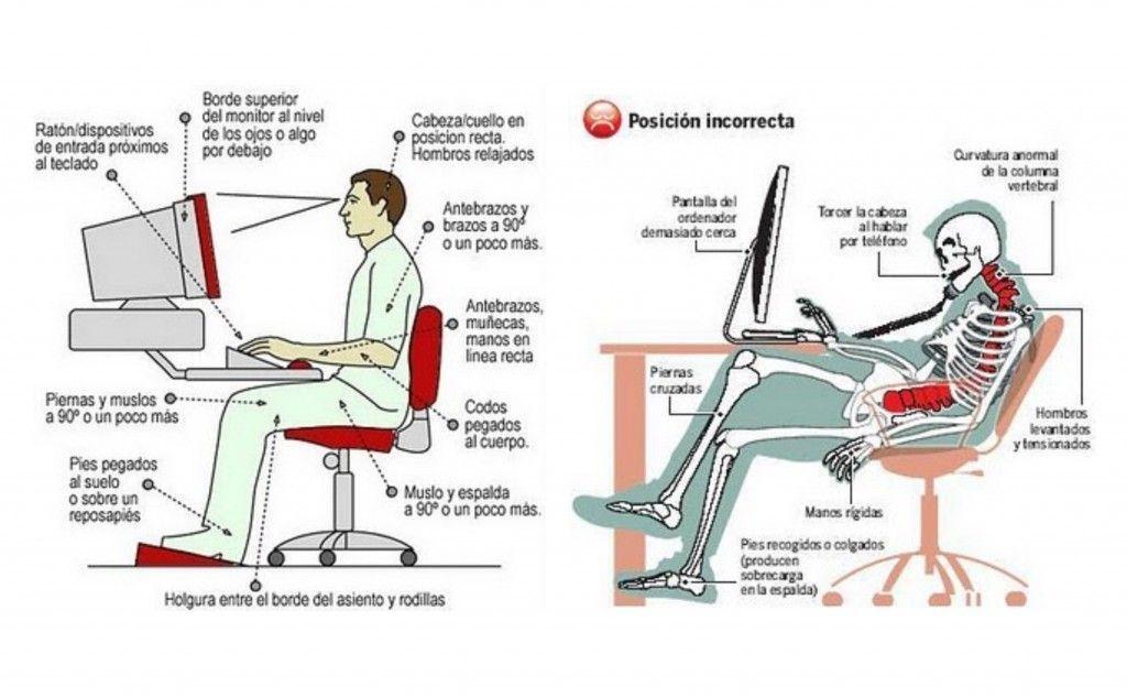 Como sentarse correctamente y ergonoma postural en la oficina