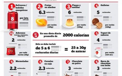 alimentos procesados no gracias - fisiomuro