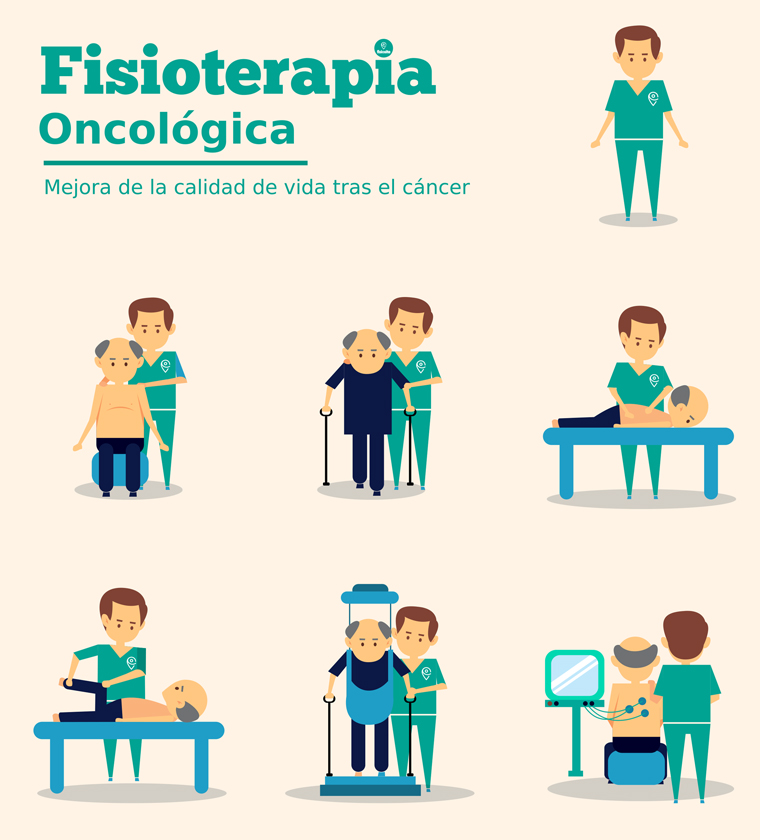 fisio oncologica