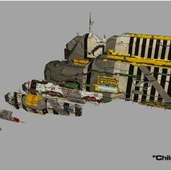 Homeworld 2 Fan Art - Unknown - Vaygr Ship Size Comparison