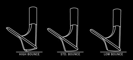Verschiedene Bounce Arten