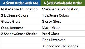 $200 Order Comparison