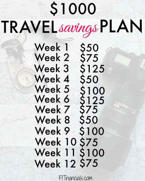 A travel savings plan that adds up to $1,000! This is an awesome travel savings plan! Money Saving Challenge