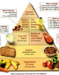 Food chart for diabetics paketsusudomba co also ganda fullring rh