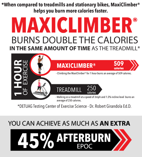 the maxi climber details and reviews