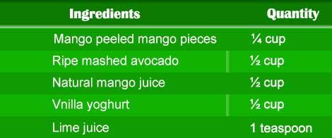 Mango Avocado Smoothie