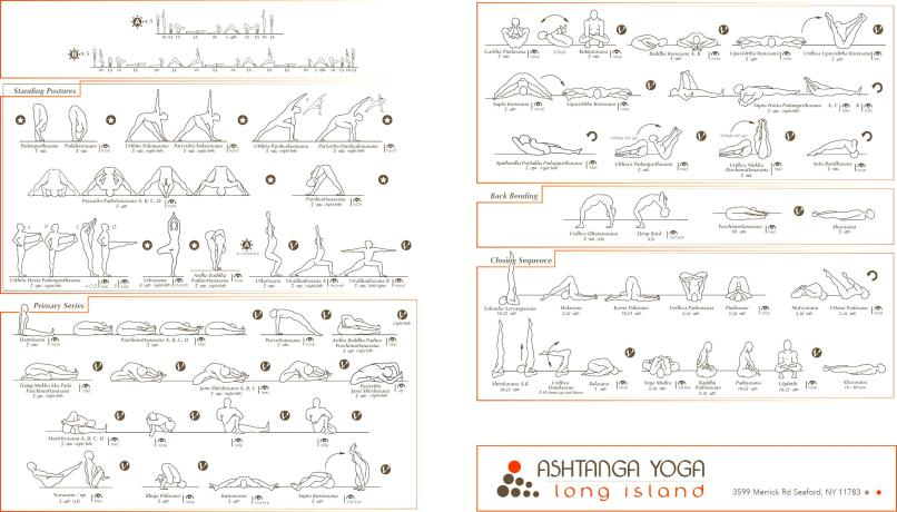 Ashtanga Yoga Poses For Weight Loss Pdf T Plans Workout Krtsy