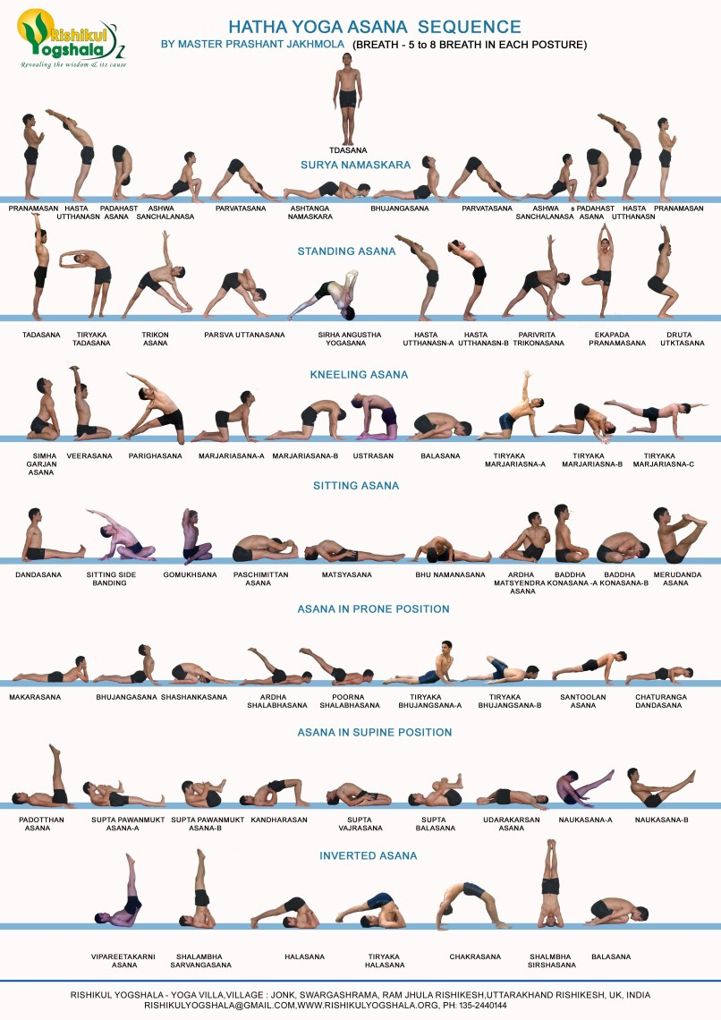 Advanced Yoga Poses Names And Pictures Workout Krtsy