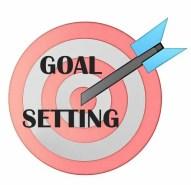 Fitness HN - SMART Goals - Goal Setting Strategy