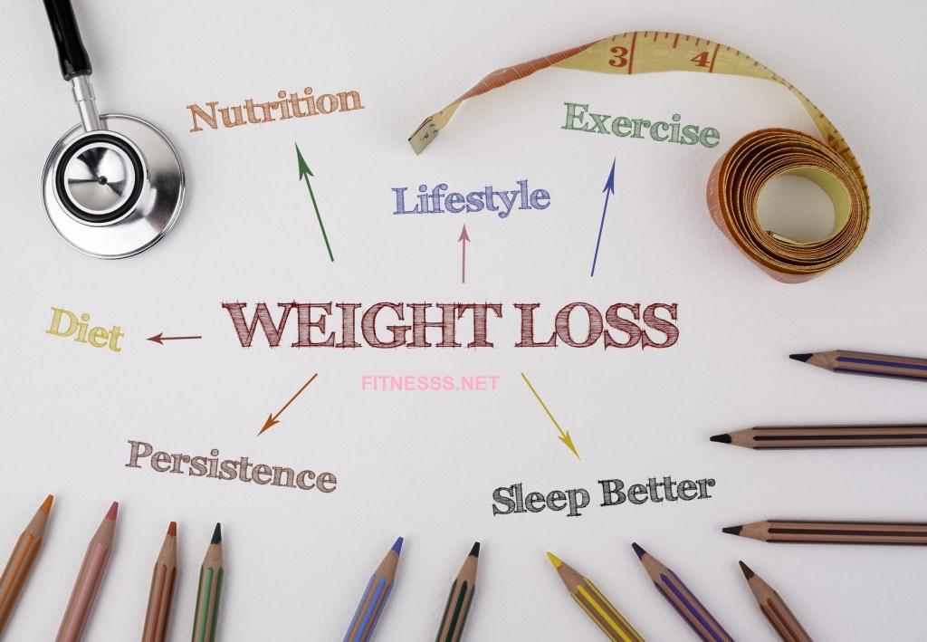 Medical weight loss san francisco