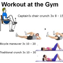 Captains Chair Exercise 2 Black And White Paisley Accent Triple Your Lower Tummy Workout Efficiency With The Best Ab Now You Can Do Exercises Captain S Crunch 3x 8 15 Bicycle Maneuver 10 20 Traditional 30