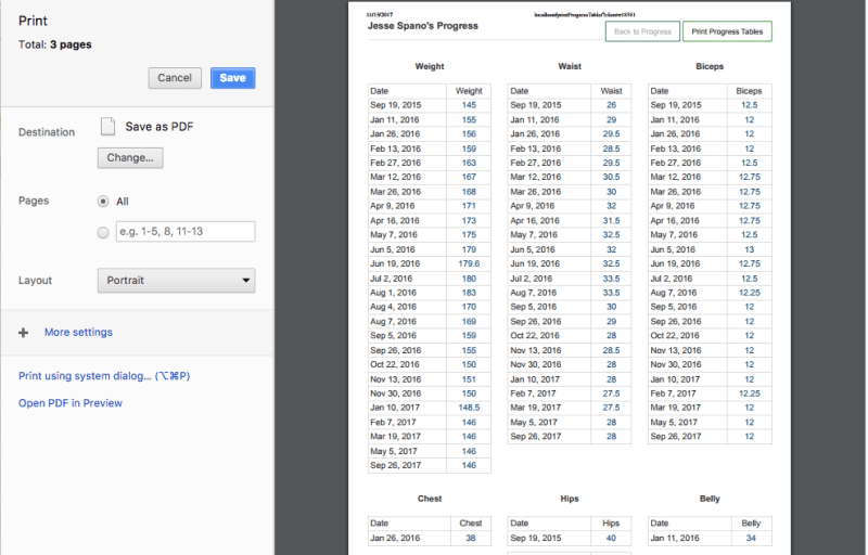 Printing Fitness Progress Graphs data in table form.