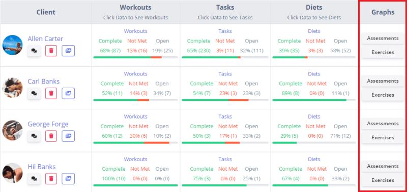graphs column updated client list screen view