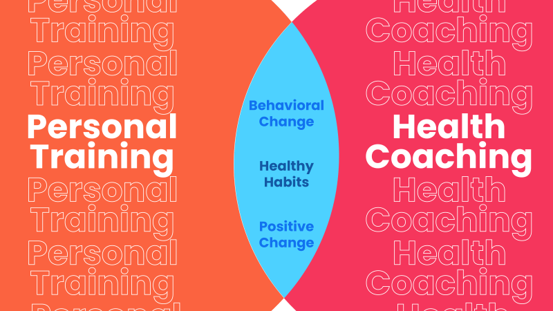 Health Coaching with Personal Training: Image displays common overlap in the services provided in Personal Training and Health Coaching.