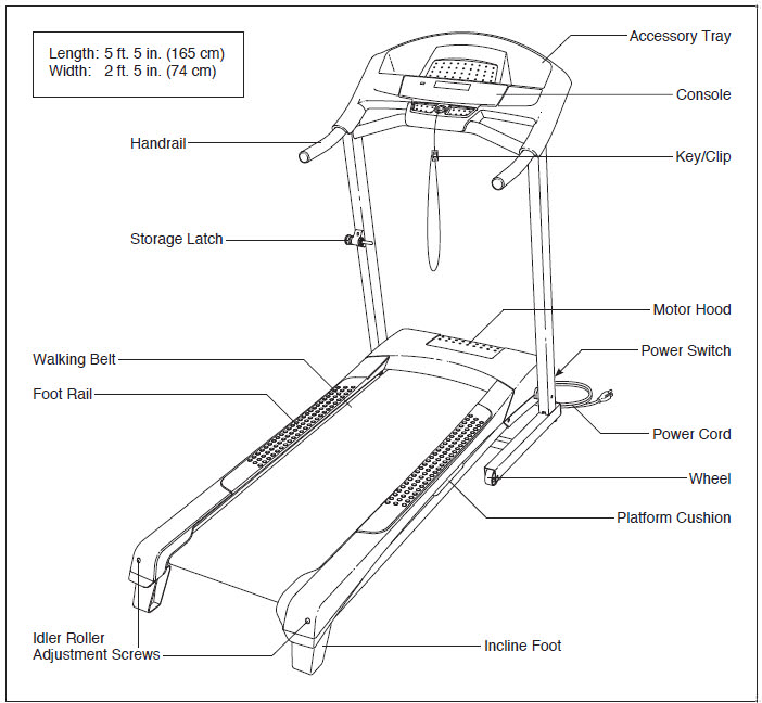 weslo cadence g 5.9 treadmill wiring diagram