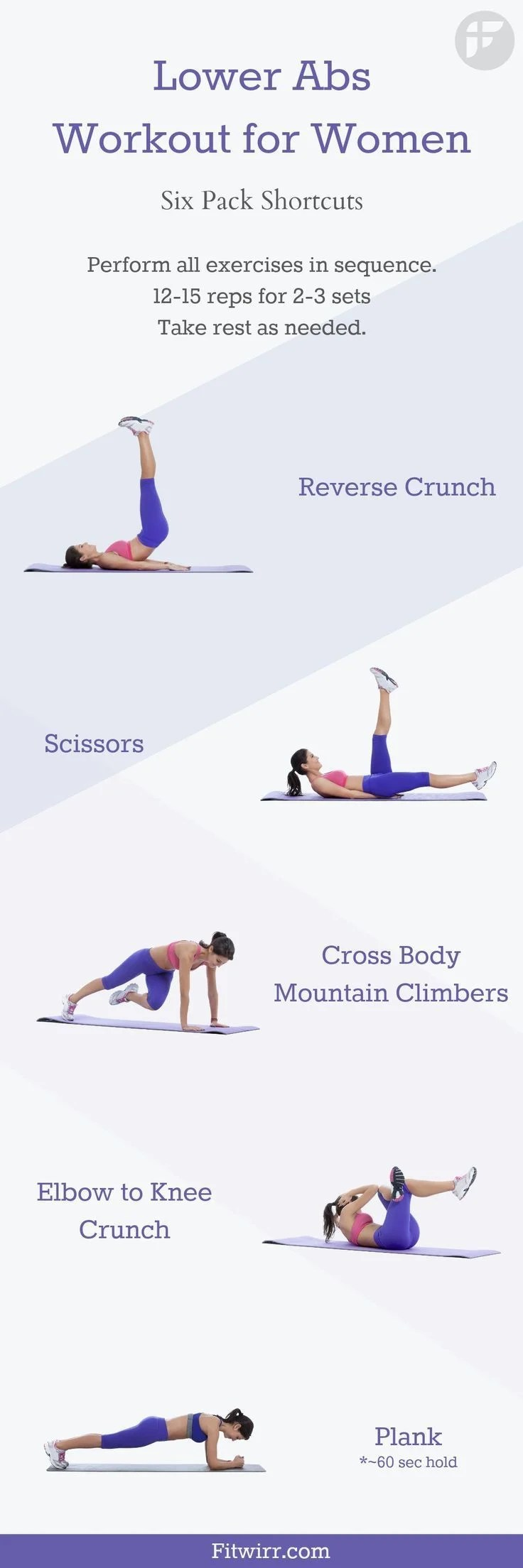 Lower Ab Workout - 6 Best Exercises for Your Lower Abs ...
