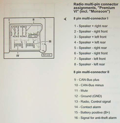 2003 jetta monsoon wiring diagram dyna 2000 ignition suzuki vwvortex com aftermarket radio stays on after car turns off