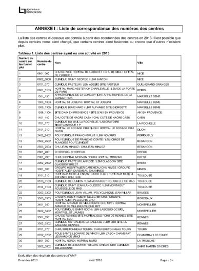 liste centres PMA 2013