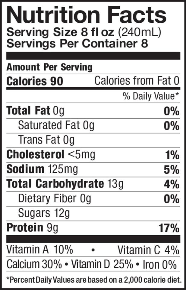 Fat Free Milk Half Gallon Nutrition