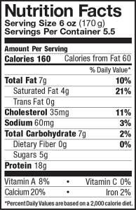 Greek Plain Yogurt 32oz. Nutrition Facts
