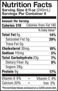 Chocolate Milk Nutrition - Five Acre Farms