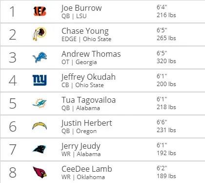 Draft Picks 2020