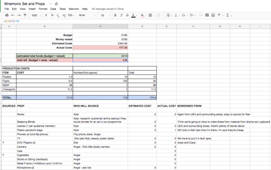 Create a budget via excel spreadsheet. Specialism in theatre ...
