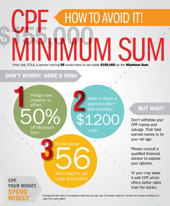 CPF_3 tips