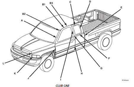 Dodge Ram 3500 Fuse Box Diagram Dodge Dart Fuse Box