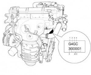 02 Grand Prix Blower Motor Diagram. Diagram. Auto Wiring