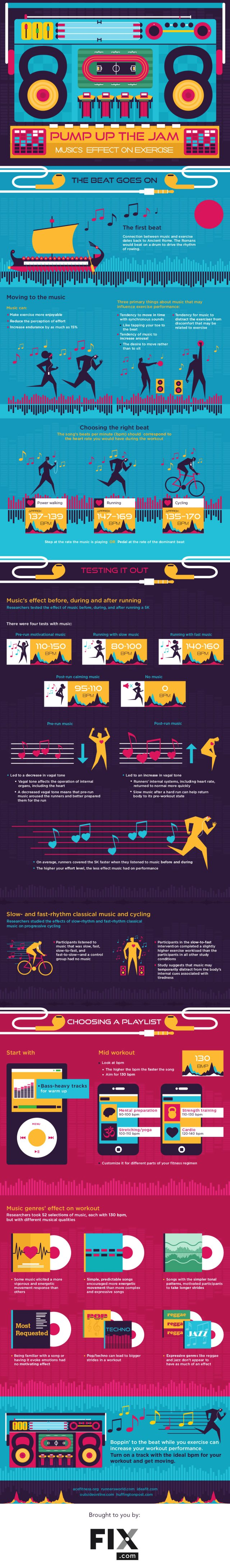 Pump Up the Jam: Music's Effect on Exercise, The Jesselton Girl