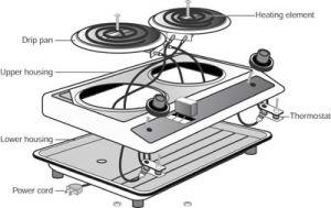 hot plate repair how to repair small appliances Hot Plate Wiring-Diagram Smokder