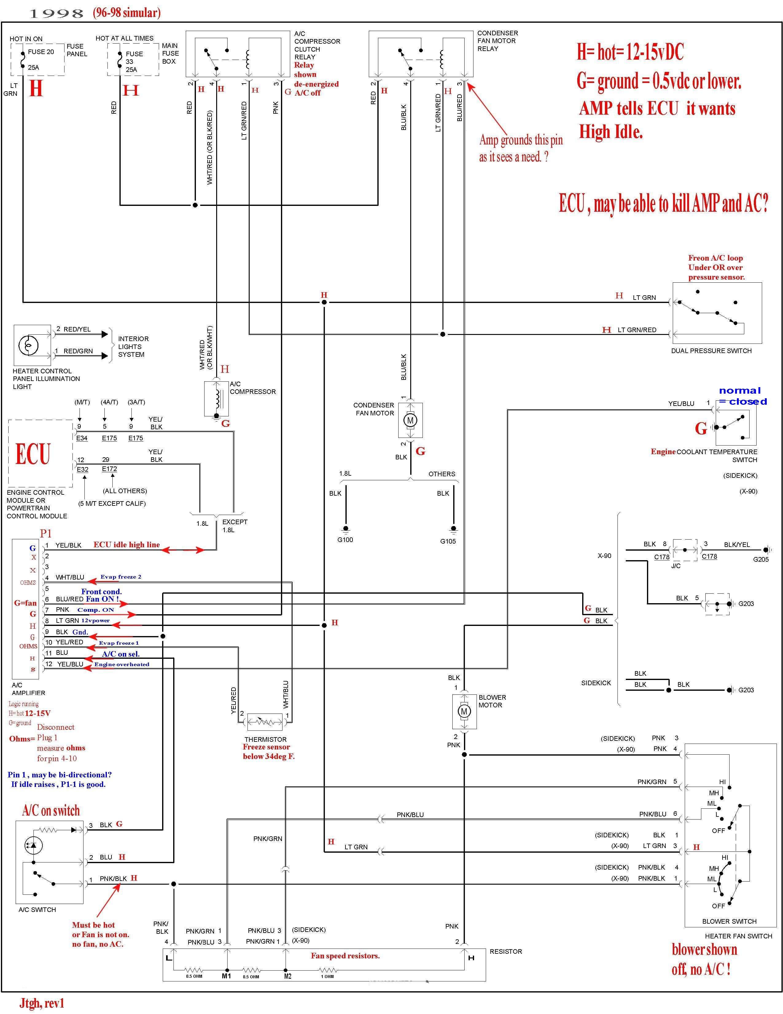 2001 bass tracker wiring diagram lennox diagrams wrg 6251 fuse