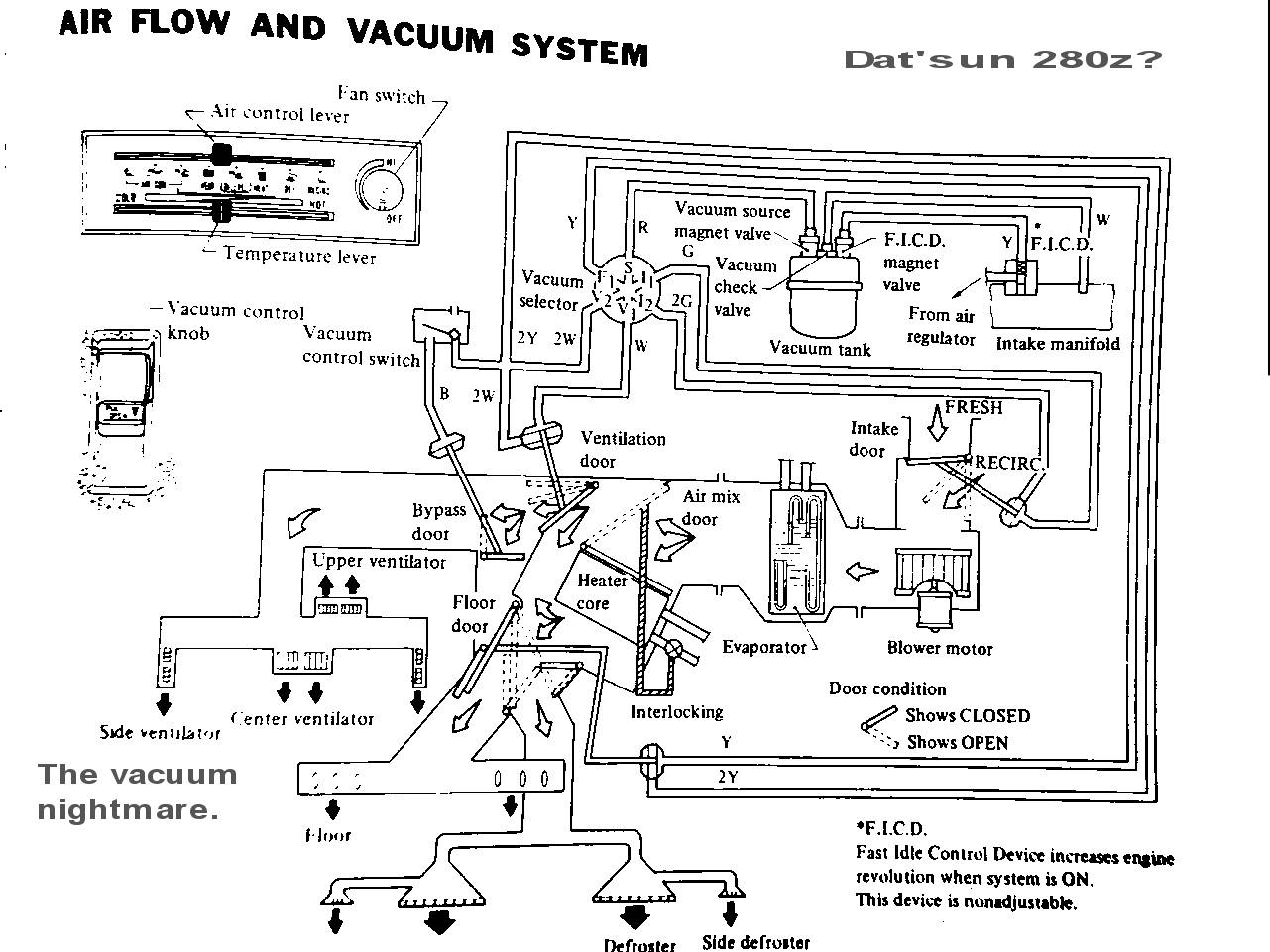 Geo Tracker Starter Diagram